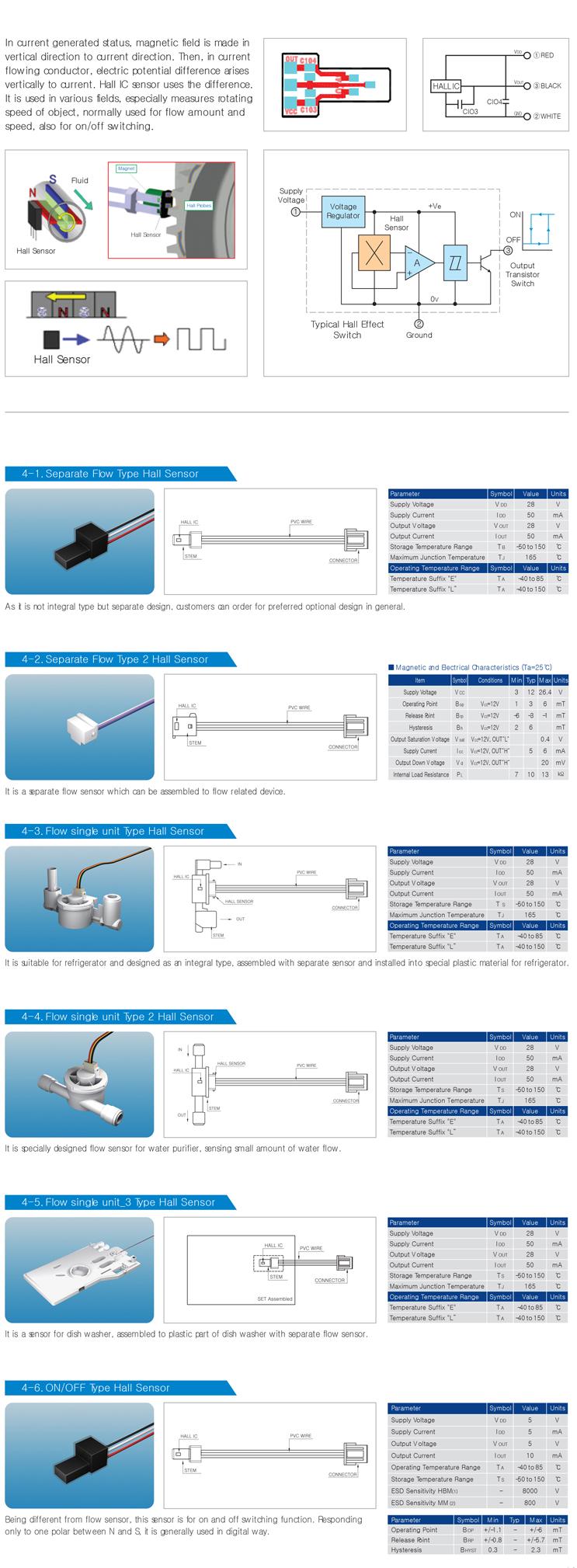 DK&SK Sensor Hall IC Sensors
