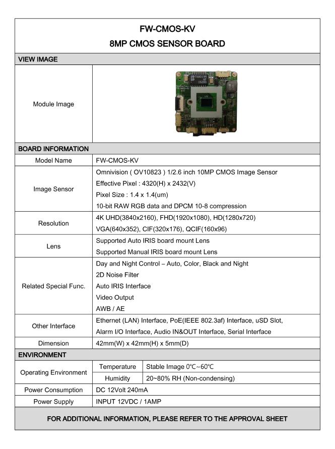 Seyeon Tech CMOS Sensor Board  1