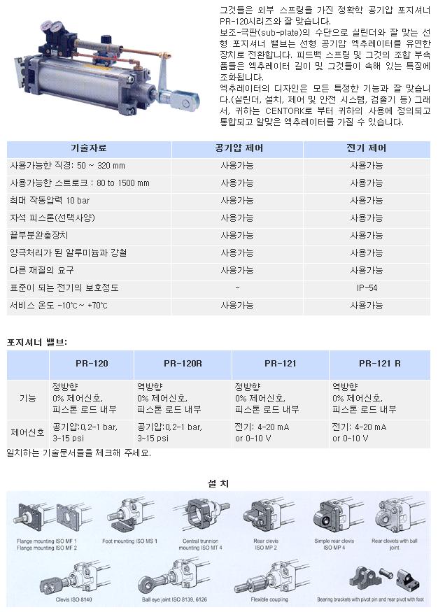 골드라인테크(주) Centork Modulating Linear Pneumatic Actuators with External Spring PR-120/120R/121/121R 1