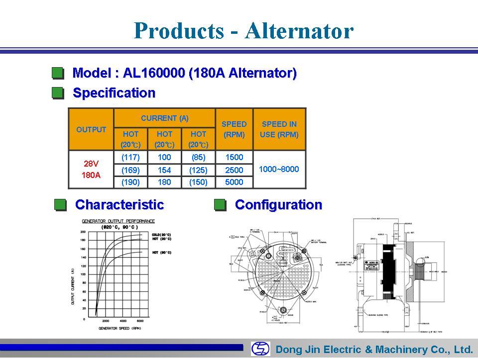 DongJin Electric&Machinery  AL160000/050000/040000