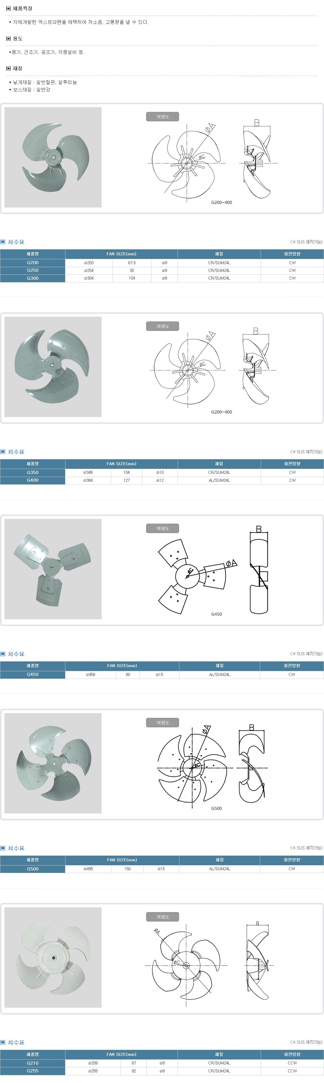 대륜산업 고압 축류형 임펠라 G Series