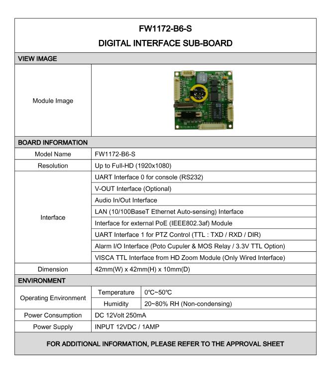 Seyeon Tech I/O Interface Board  2