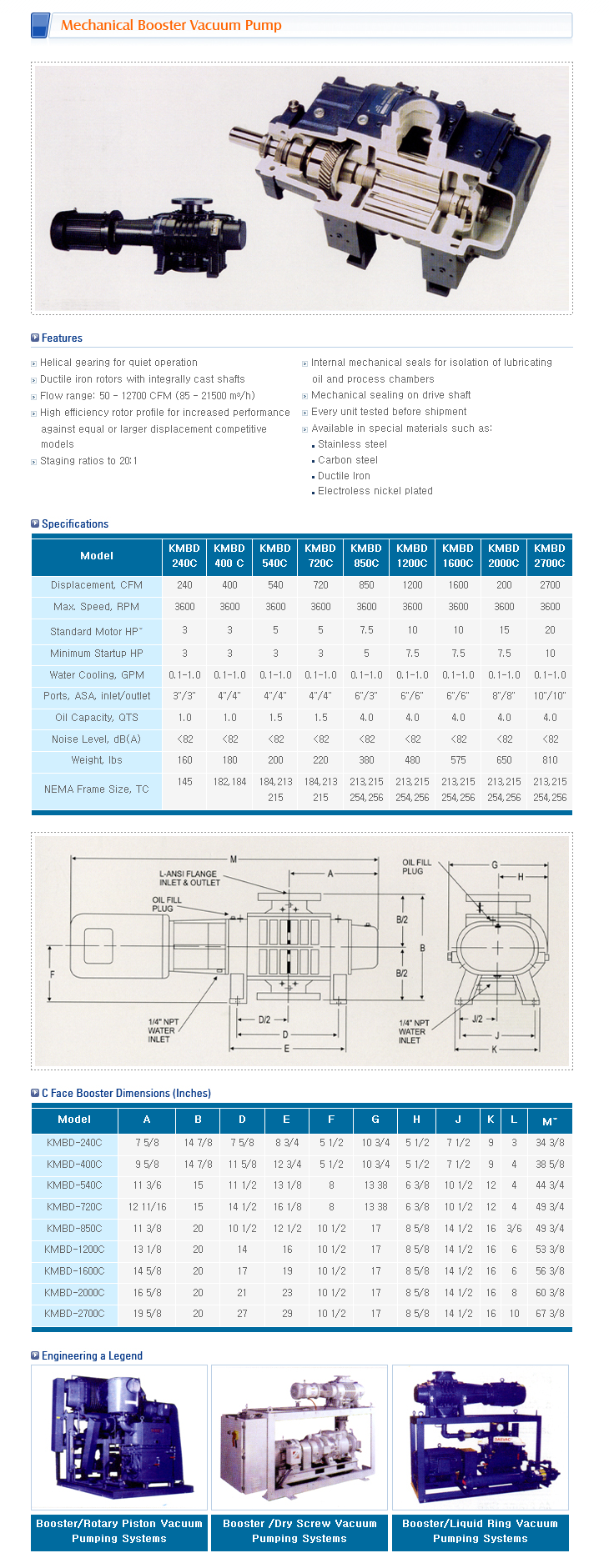 Daevac International Mechanical Booster Vacuum Pump KMBD-Series