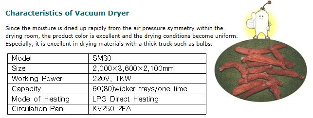 Samsaeng LPG Direct Heating Vacuum Dryer SM30