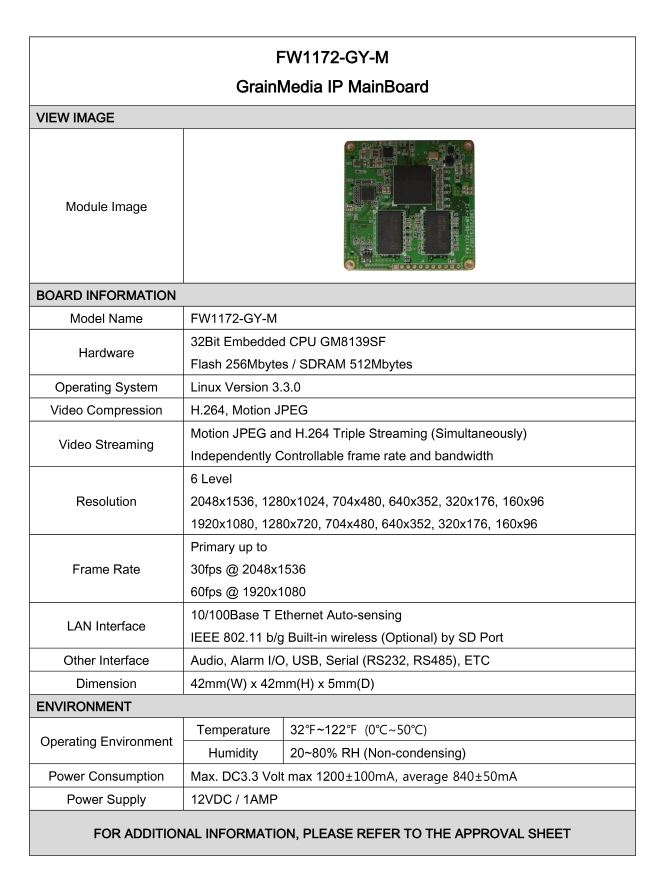 Seyeon Tech Main Board  4