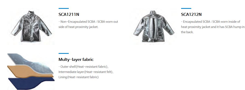 SanCheong Heat Proximity Suit SCA1211N/1212N