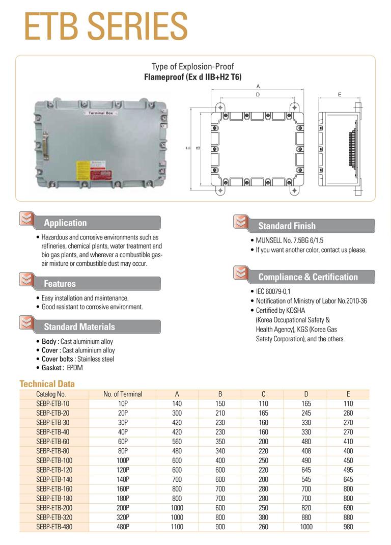 Samik Explosi Onproof Elxctric  ETB Series