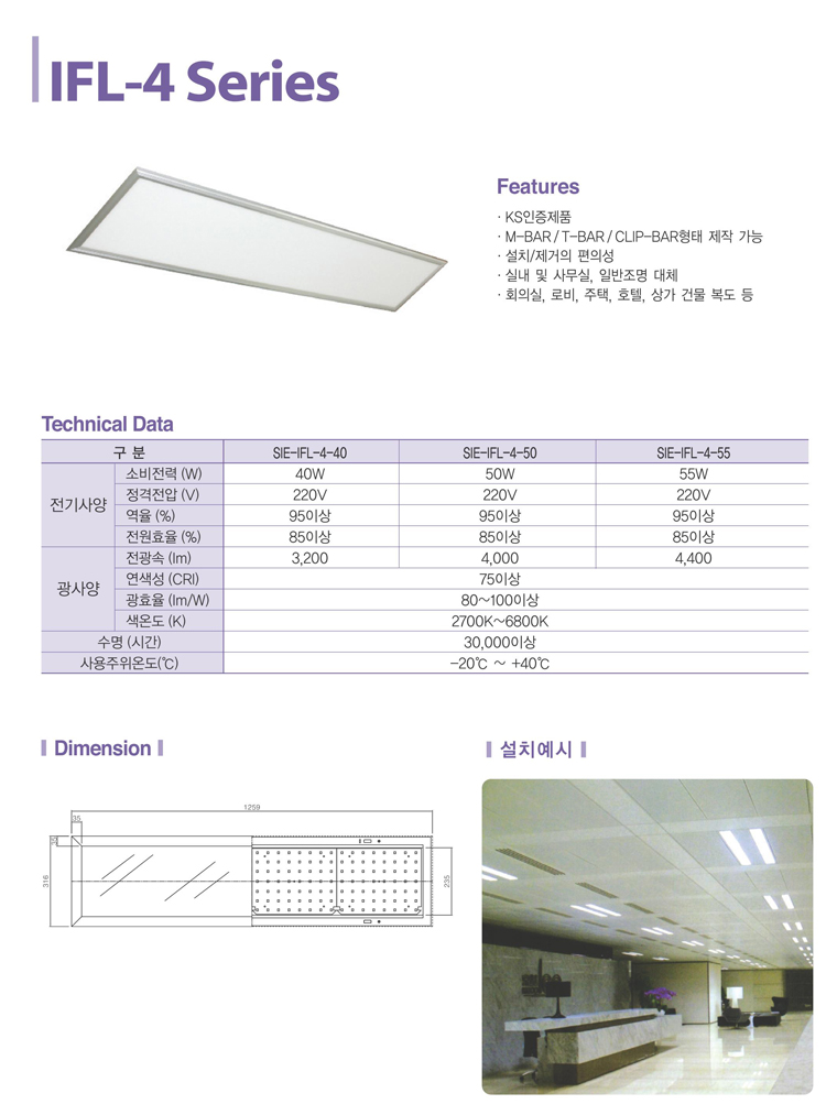 Samik Explosi Onproof Elxctric Interior Lighting IFL-4 Series