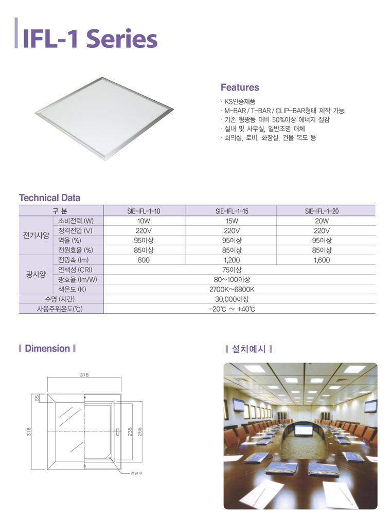 Samik Explosi Onproof Elxctric Interior Lighting IFL-1 Series