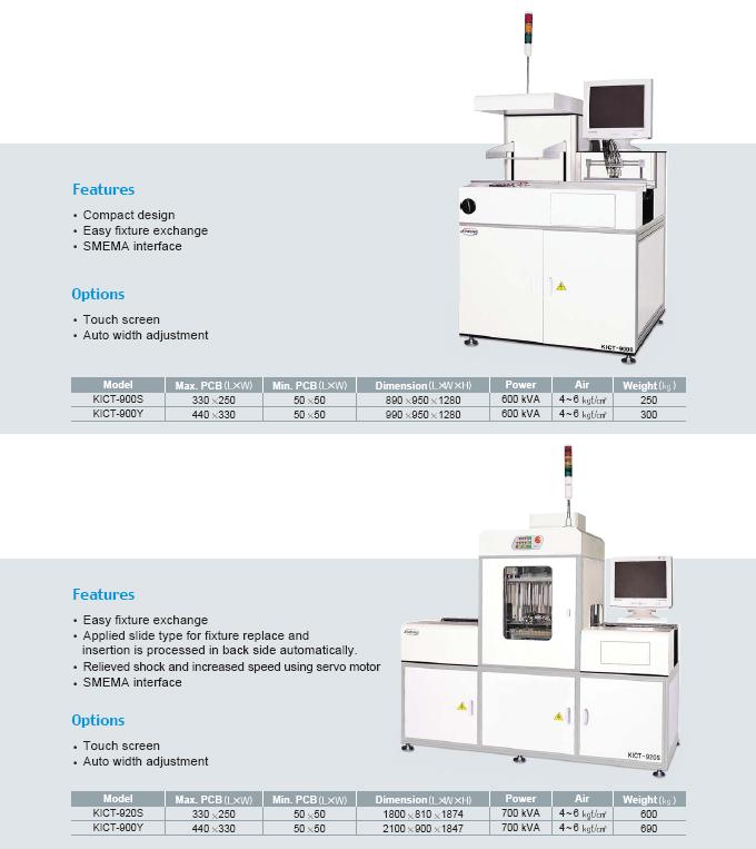 Kiheung FA In Circuit Tester KICT-900/920 Series