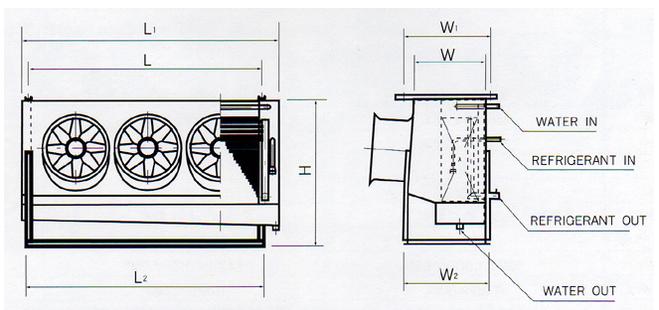 KyungDong R&H Ceiling & Floor Mounted Type PA Series