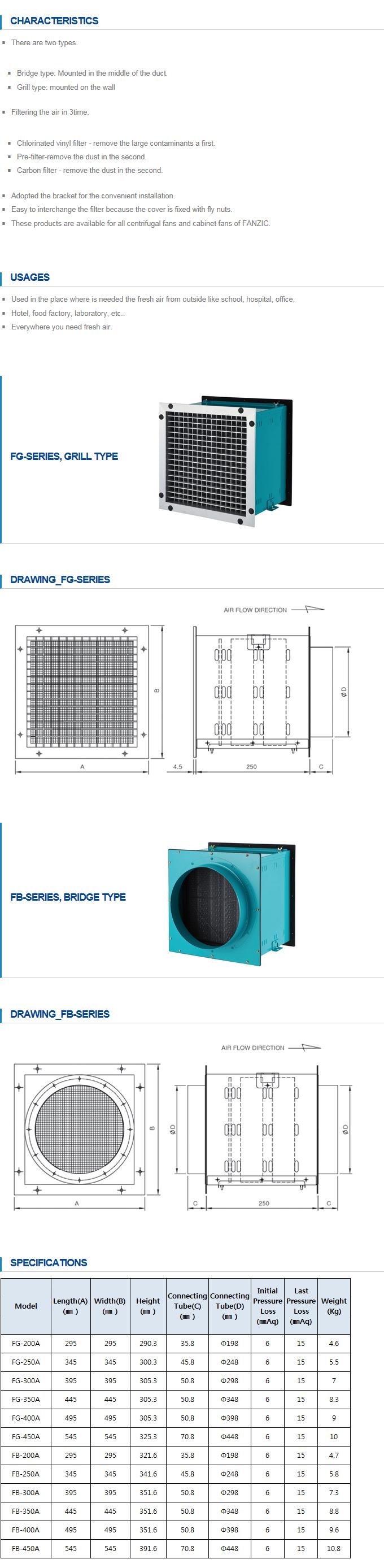 FANZIC Filter Box (Fandora) / Accessory FG/FB Series