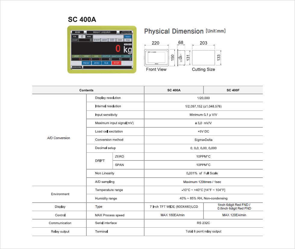 SEWHA CNM Checkweigher Controller SC-400A