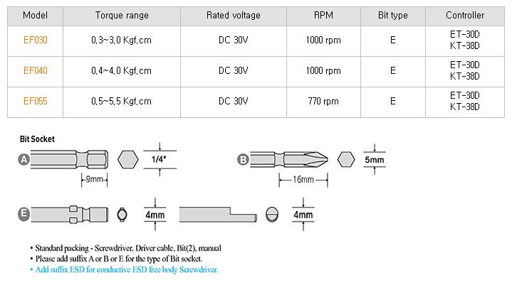 Sehan Electools DC Electric Screwdrivers mini EF Series