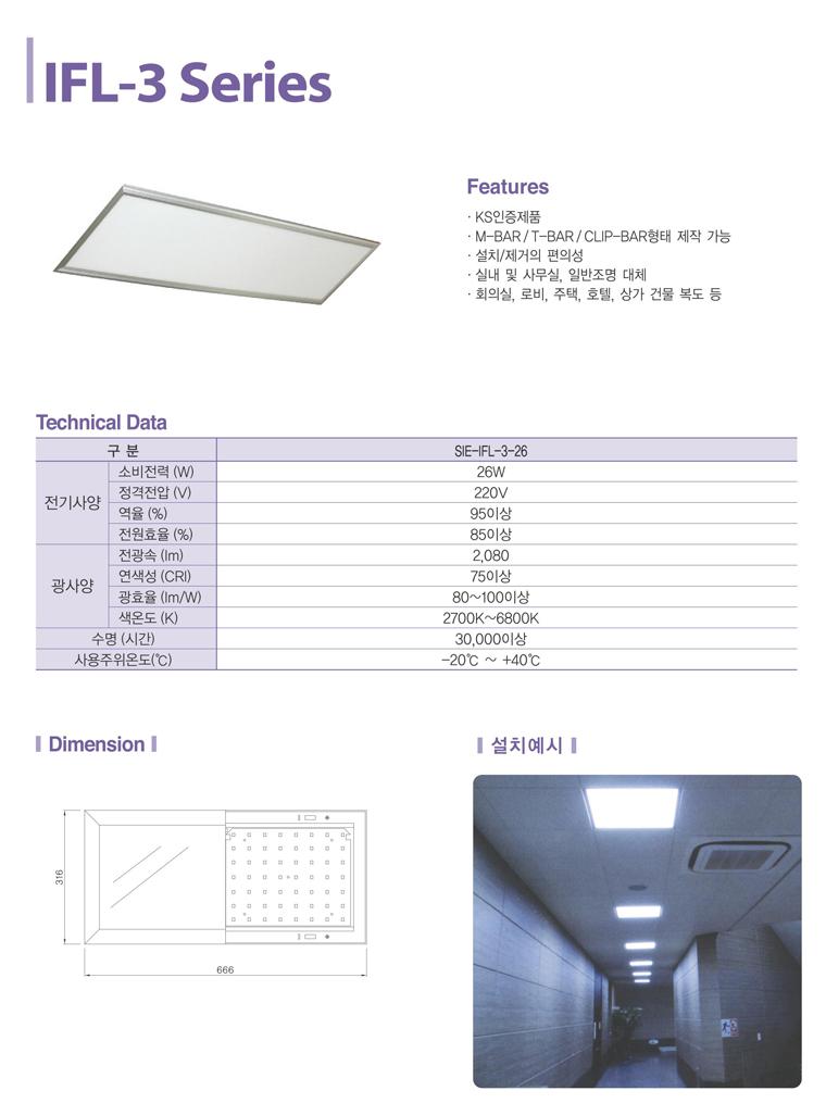Samik Explosi Onproof Elxctric Interior Lighting IFL-3 Series