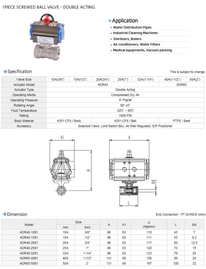AUTOMA Automatic Valve (Screw 1pc Ball Valve) ADR/ASR-S1 Series