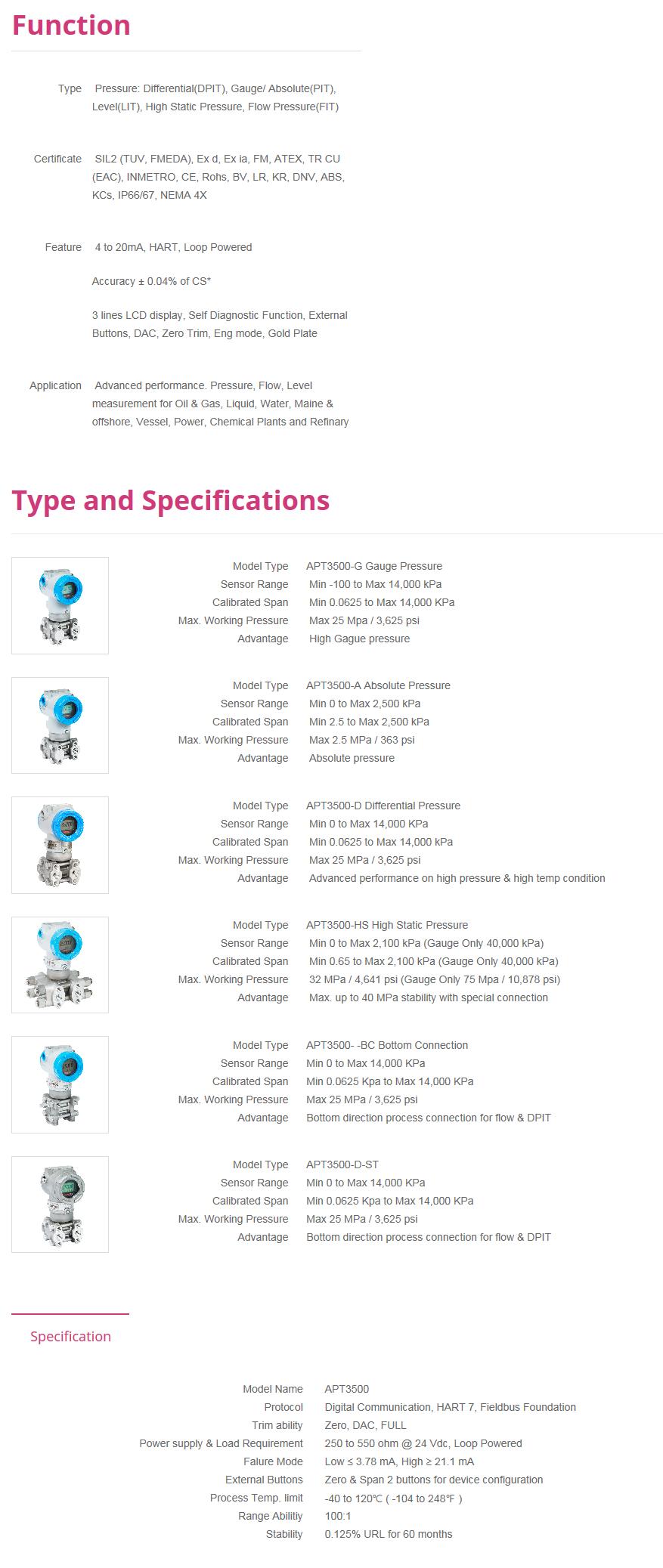 DUON System Smart Pressure Transmitter APT3500
