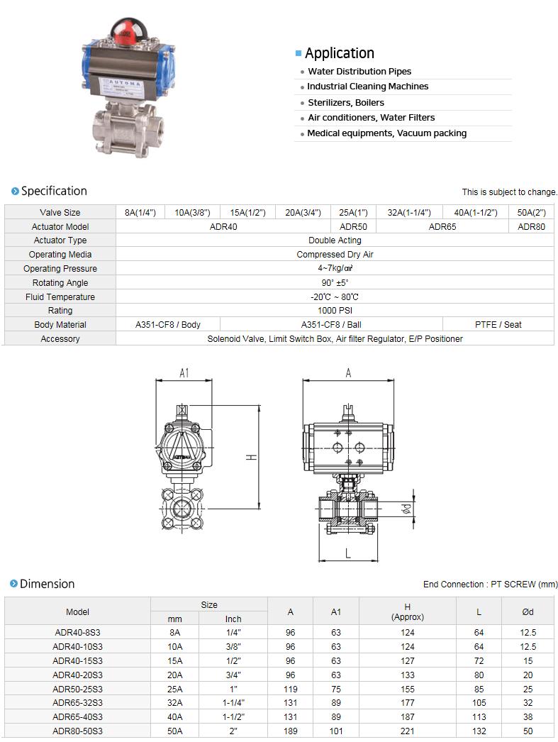 AUTOMA Automatic Valve (Screw 3pc Ball Valve) ADR/ASR-S3 Series