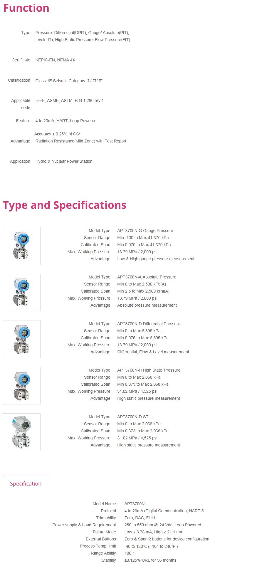 DUON System Smart Pressure Transmitter APT3700N