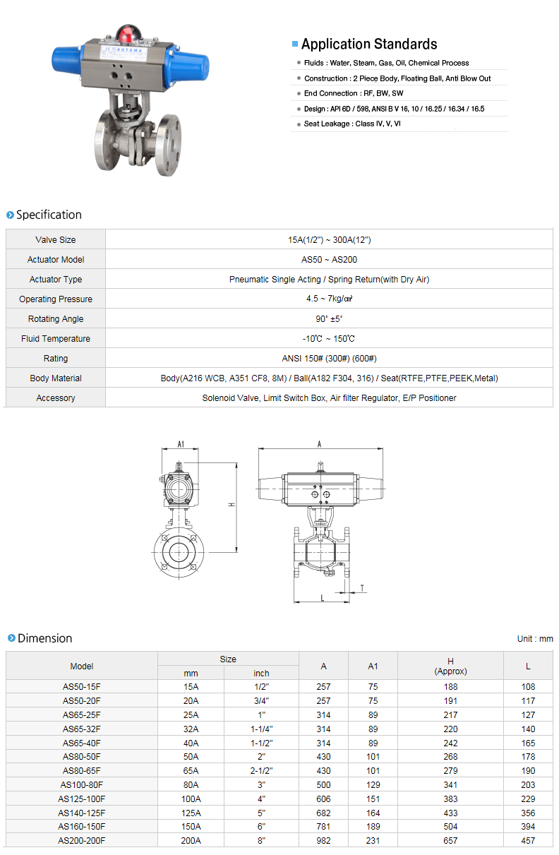 AUTOMA Automatic Valve (Flange Ball Valve) AD/AS-F Series 1