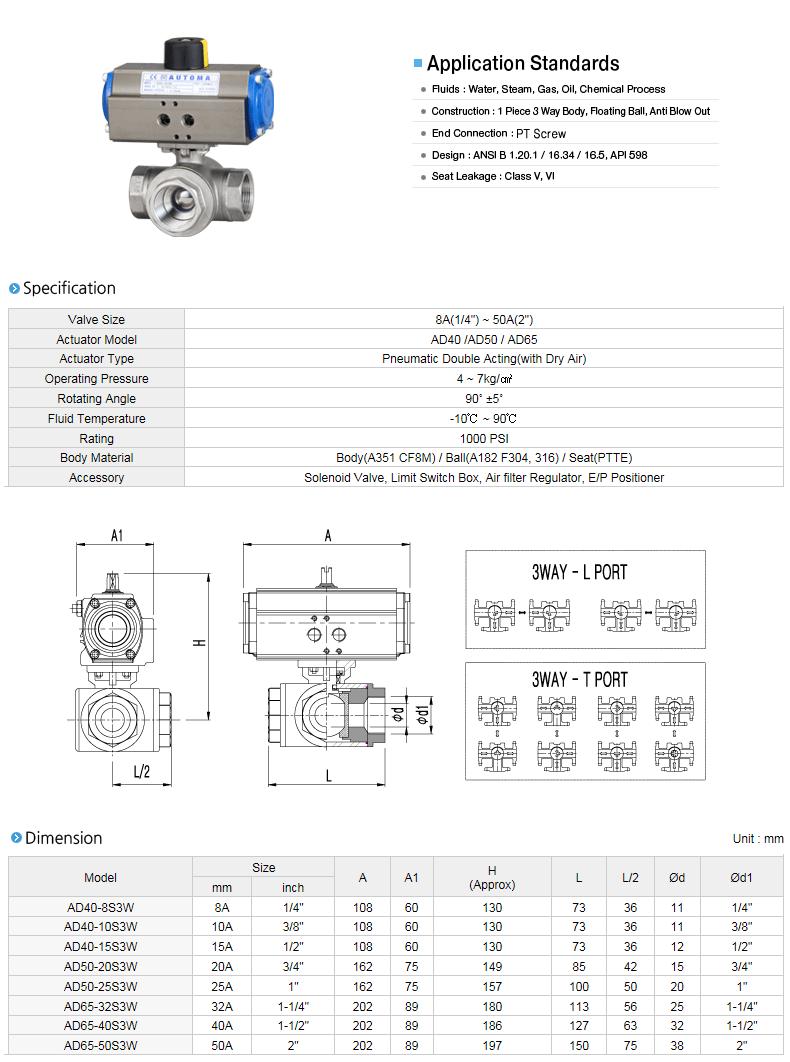 AUTOMA Automatic Valve (3-Way Screw Ball Valve) AD-W Series