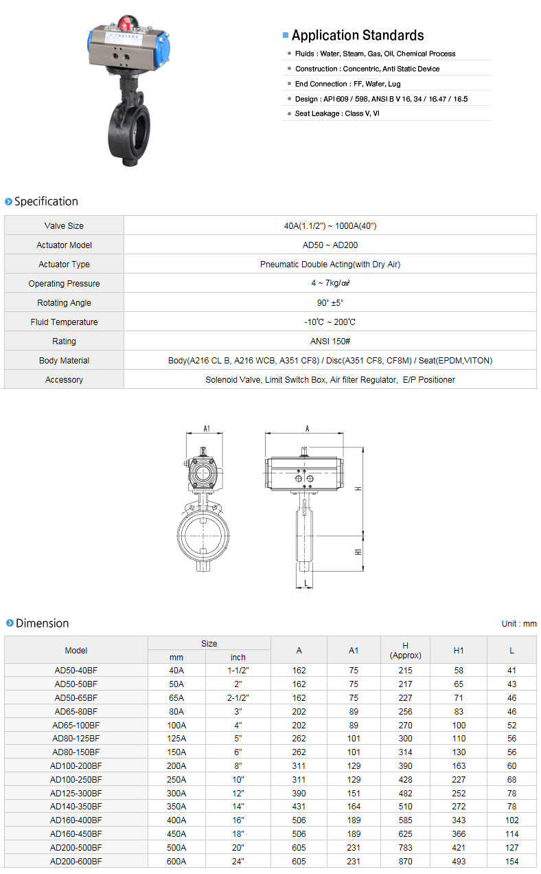 AUTOMA Automatic Valve (Butterfly Valve) AD/AS-BF Series