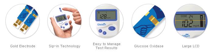 All Medicus GlucoDr™ AGM-2100