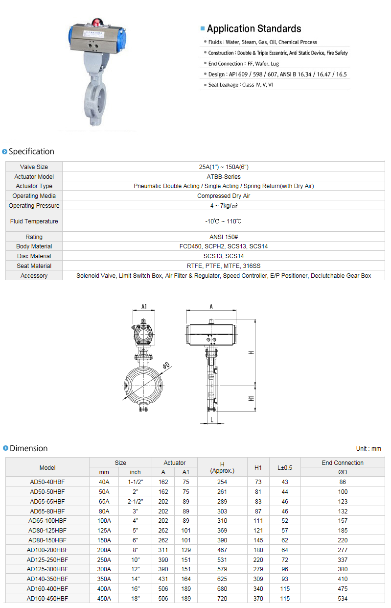 AUTOMA Automatic Valve (High Performance  Butterfly Valve) AD-HBF Series