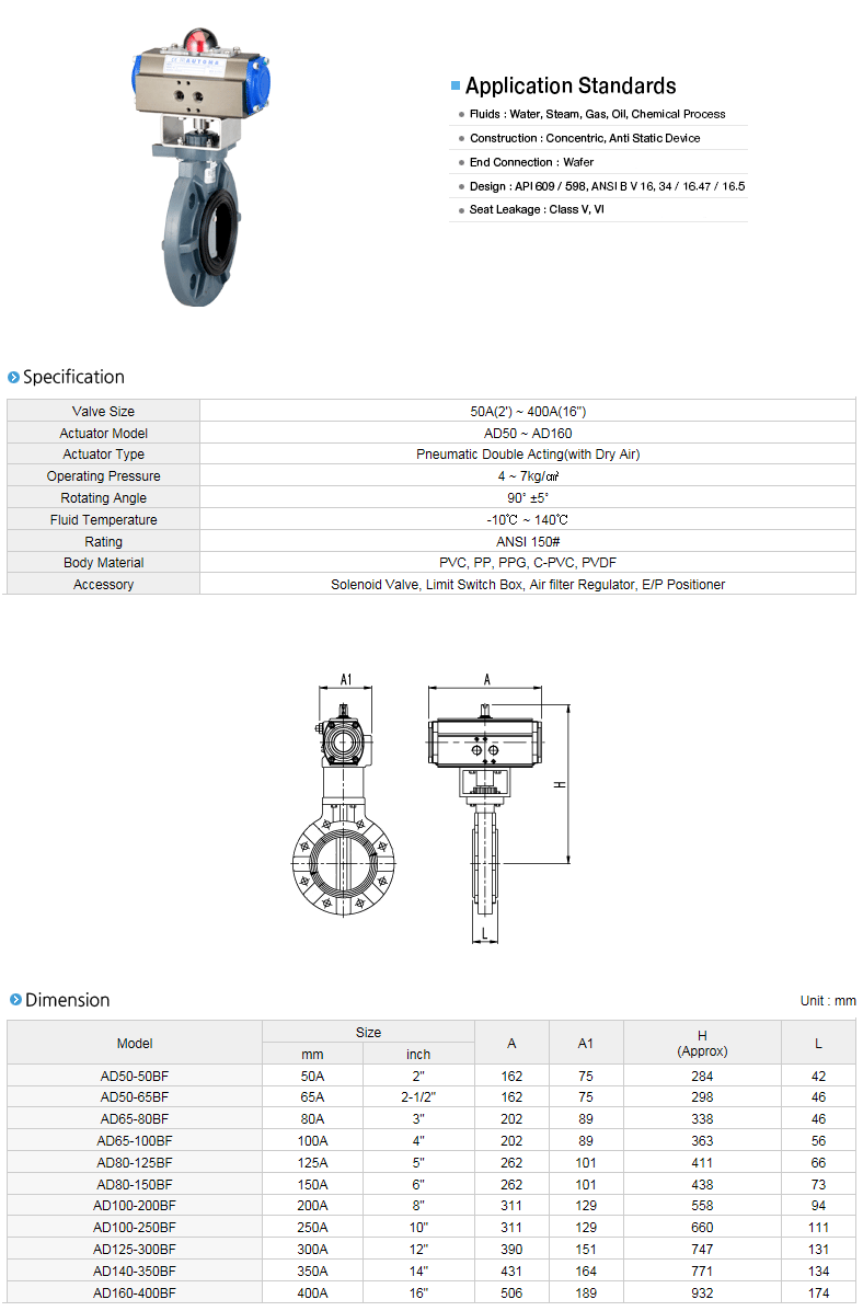AUTOMA Automatic Valve (Plastic Butterfly Valve) AD-BF Series