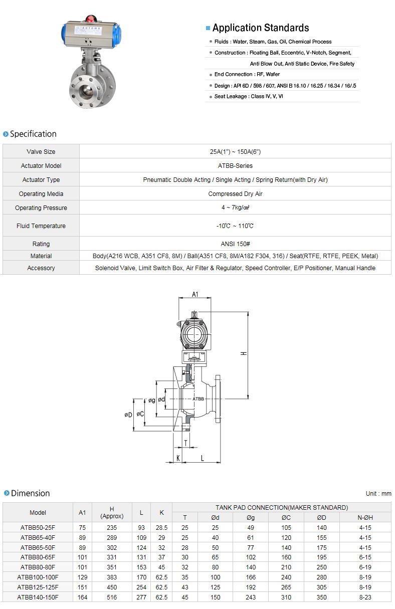 AUTOMA Automatic Valve (Tank Bottom Ball Valve) ATBB-F Series