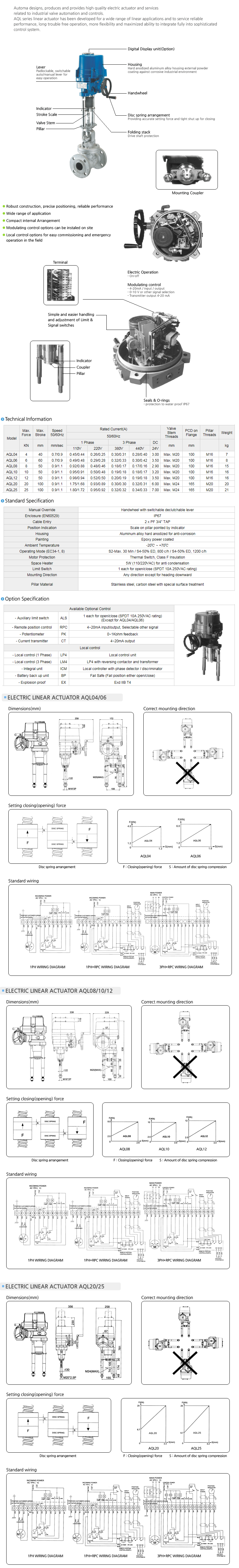AUTOMA Electric Actuator (Linear Type Actuator) AQL/AGL Series