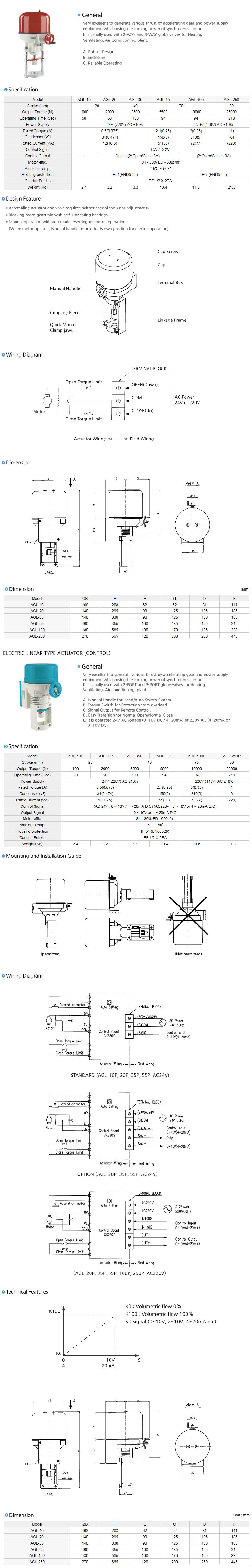 AUTOMA Electric Actuator (Linear Type Actuator) AQL/AGL Series 1