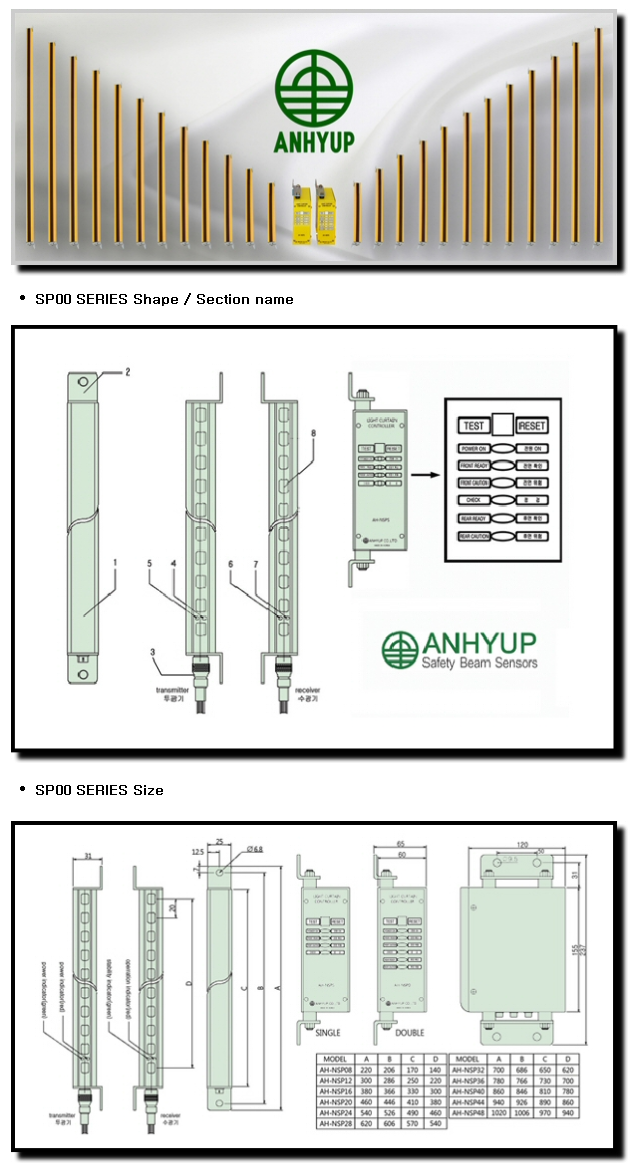 Anhyup Projector & Photo-receiver AH-NSP00 Series