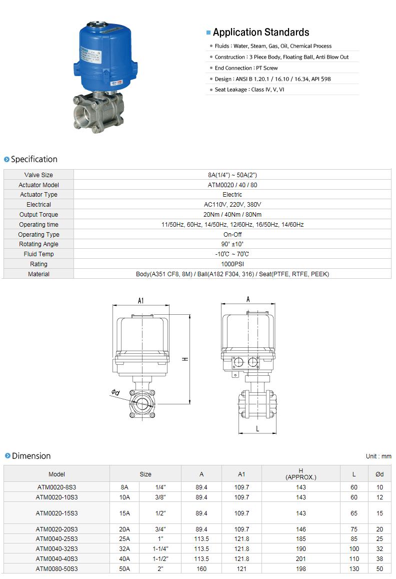 AUTOMA Electric Valve (Screw 3pc Ball Valve) ATM-S3 Series