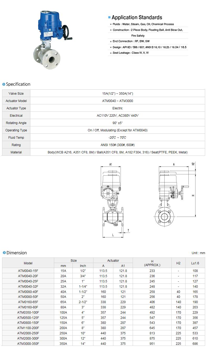 AUTOMA Electric Valve (Flange Ball Valve) ATM-F Series