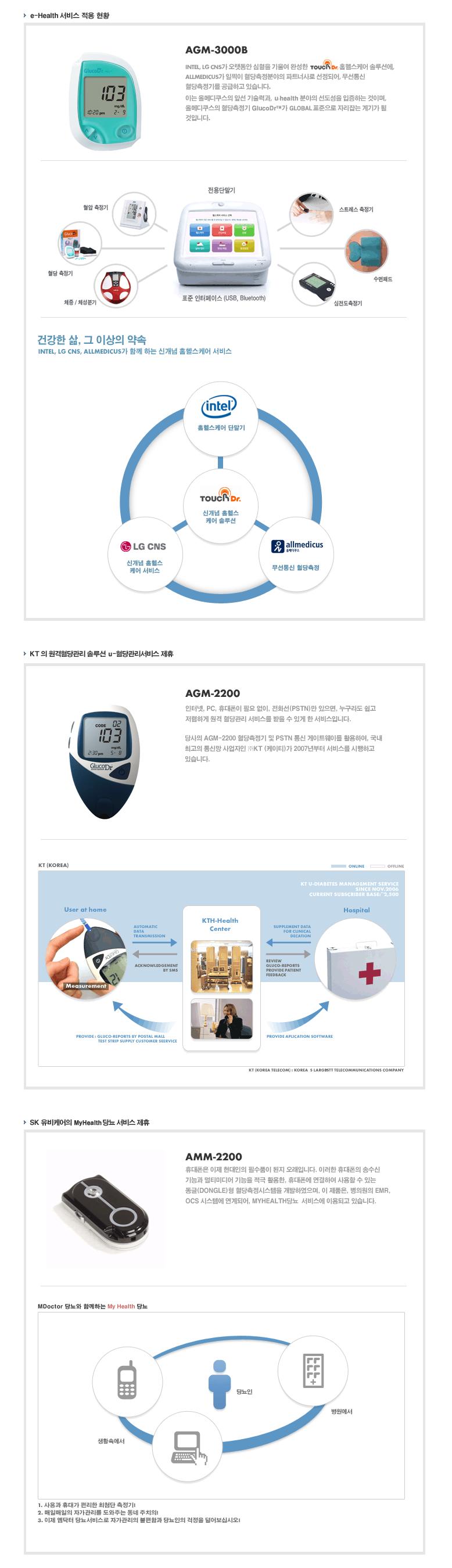 올메디쿠스 E-Health  7