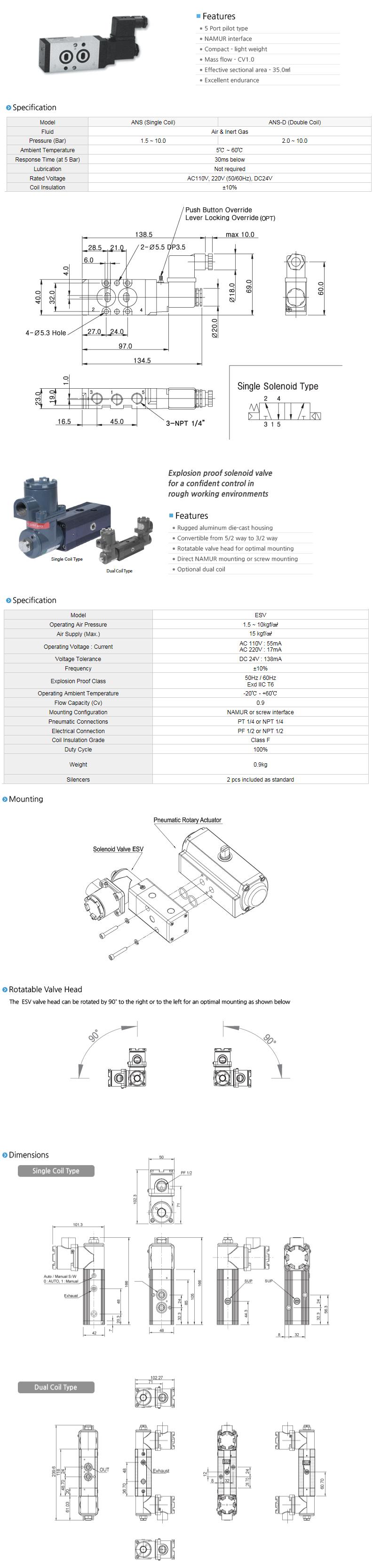 AUTOMA Solenoid Valve ANS Series