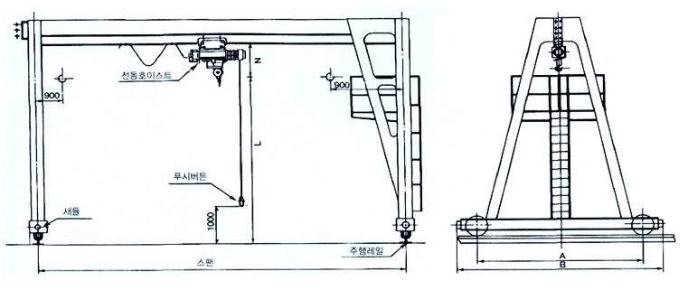 LGM HOIST Single Girder Gantry Crane ECG-Series