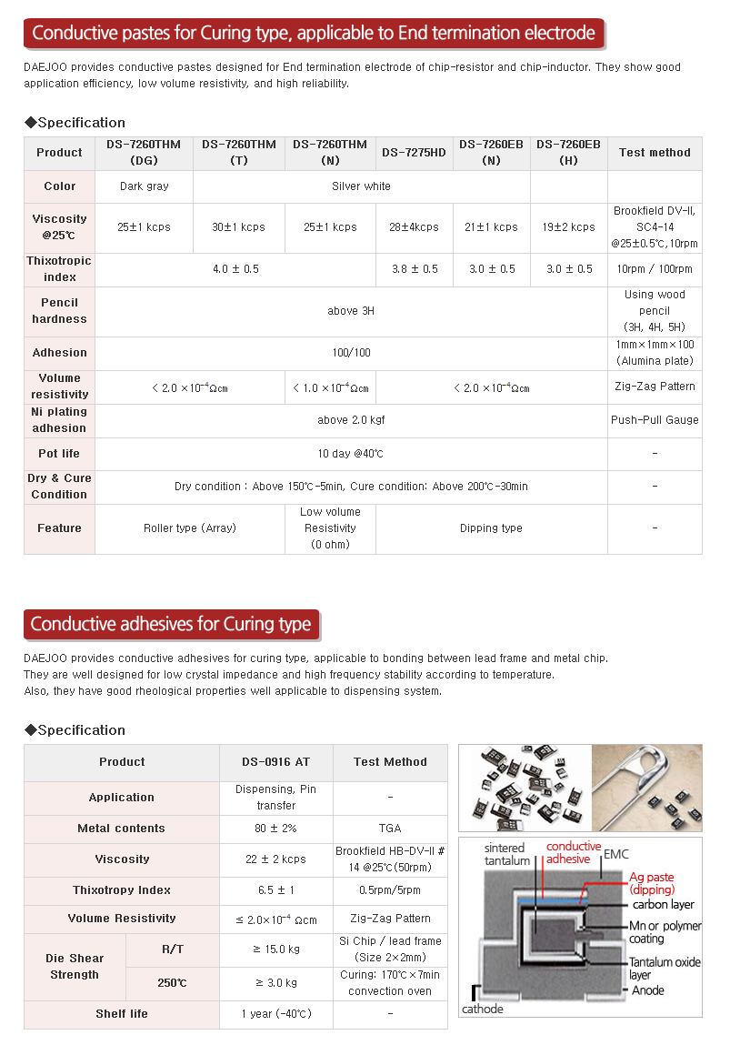 DAEJOO ELECTRONIC MATERIALS Conductive Paste  2