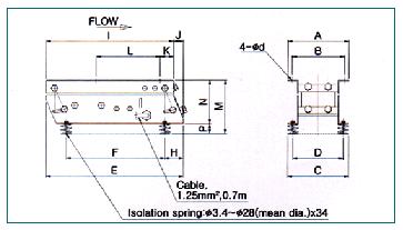 마그맥스(주) Electro Magnetic Feeder MF/F/FH-Series 4