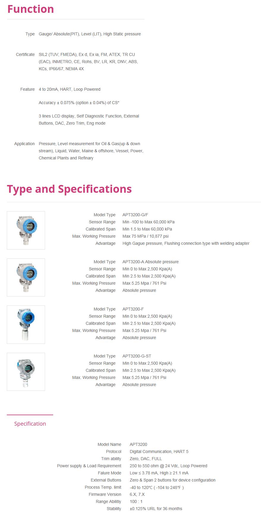 DUON System Smart Pressure Transmitter APT3200