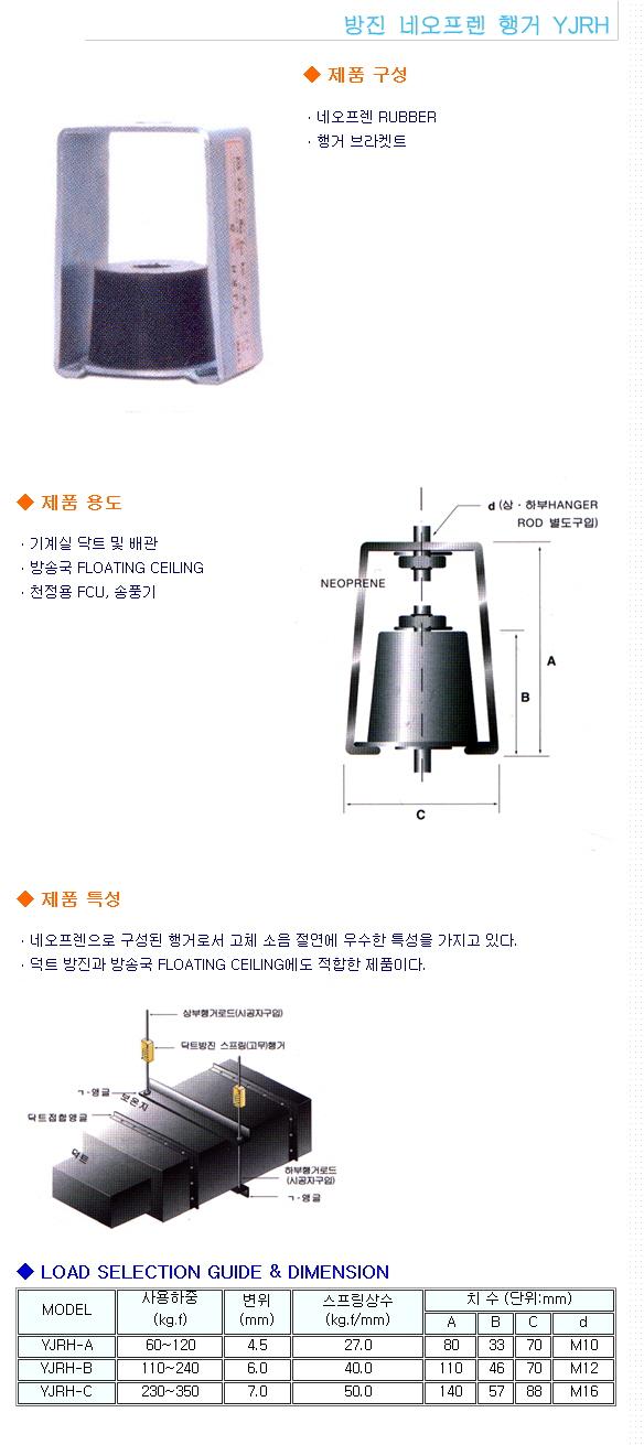 (주)와이제이산업 방진네오프런행거 YJRH-Series