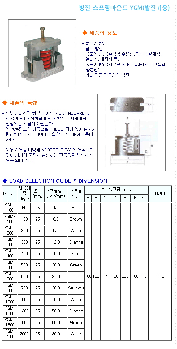 (주)와이제이산업 방진스프링마운트 YGM-Series