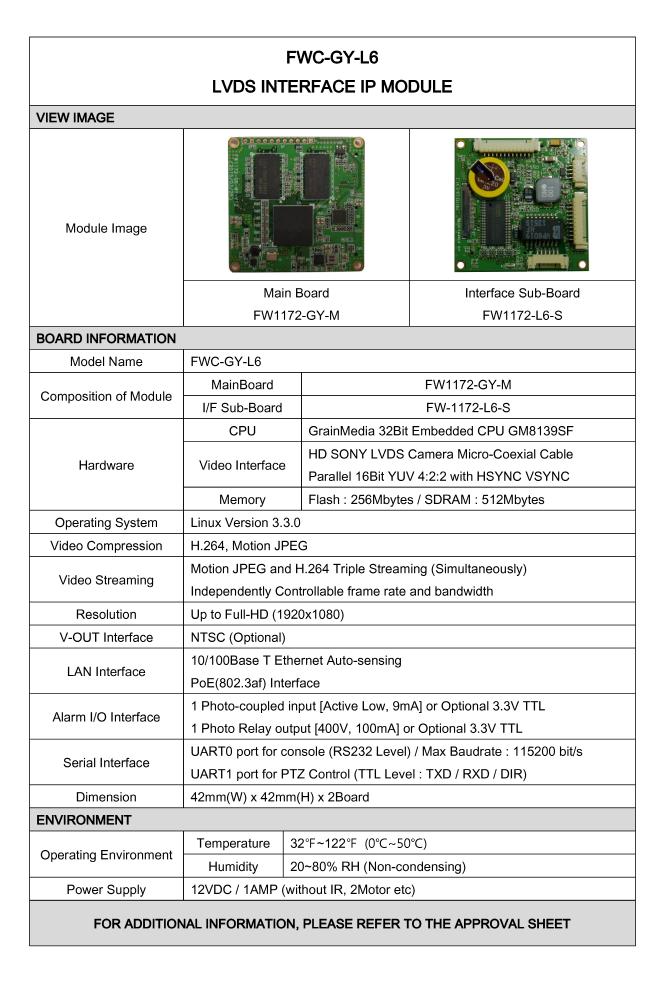 Seyeon Tech IP Module  2