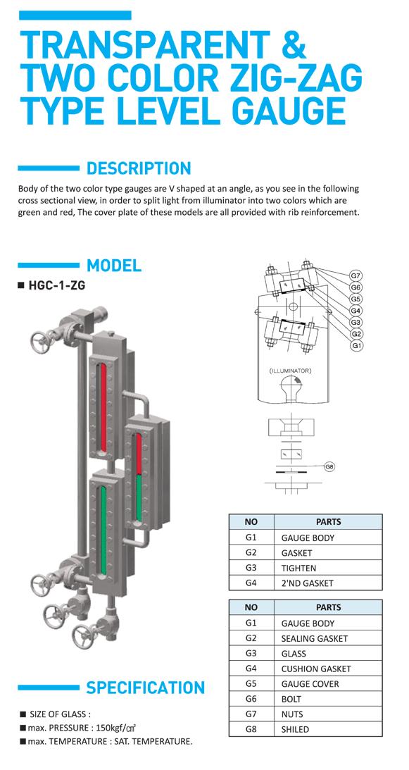 HITELFI Transparent & Two Color Zig-zag Type HGC-1-ZG