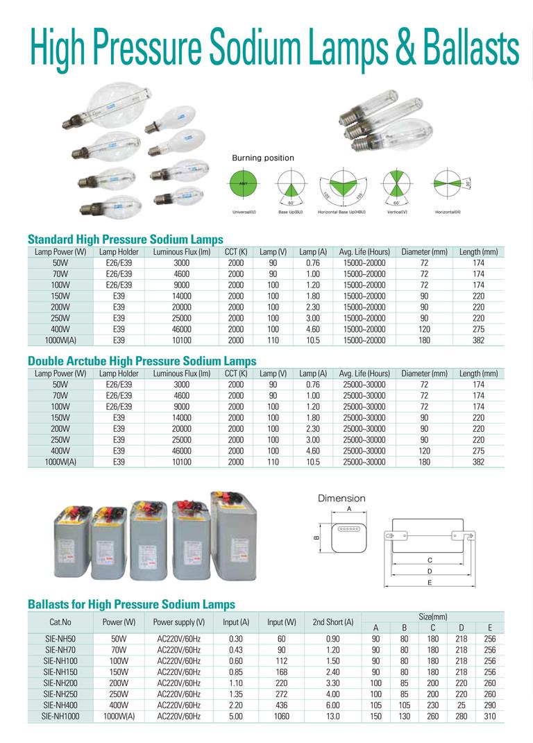 Samik Explosi Onproof Elxctric High Pressure Sodium Lamps & Ballasts SIE-NH Series