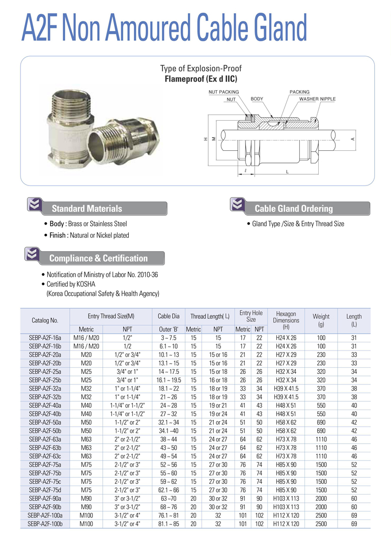 Samik Explosi Onproof Elxctric Non Amoured Cable Gland SEBP-A2F Series
