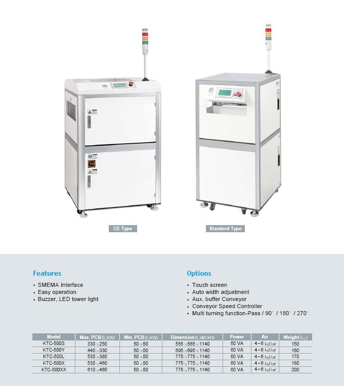 Kiheung FA 90˚ Turning Conveyor KTC-Series