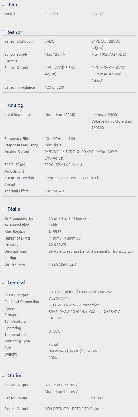 Sensor System Technology 2CH Alarm Output Type SC1100/2100