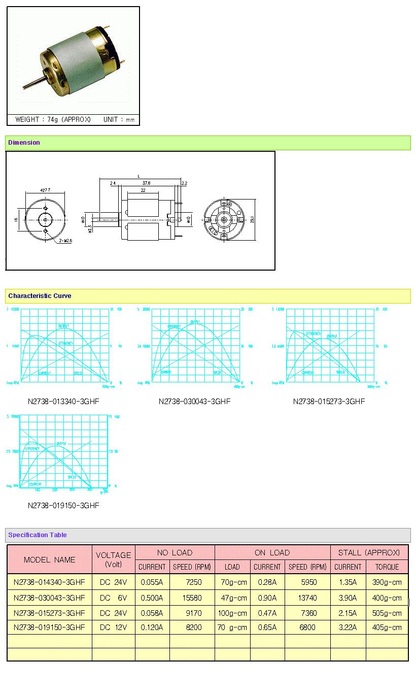 KOREA I.G Motor  N2738 Series A